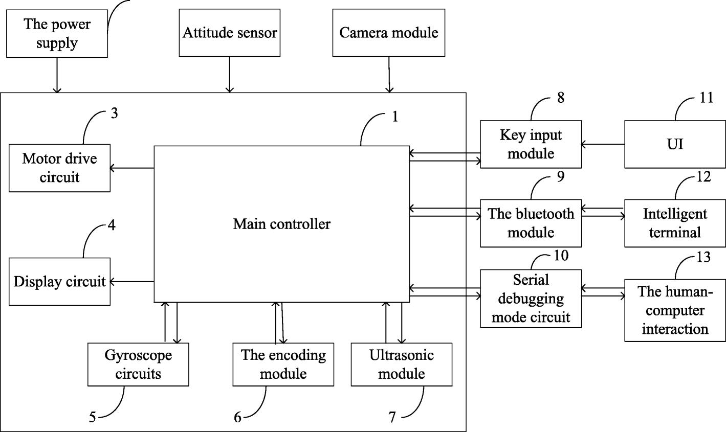 on balance pj b wiring diagram