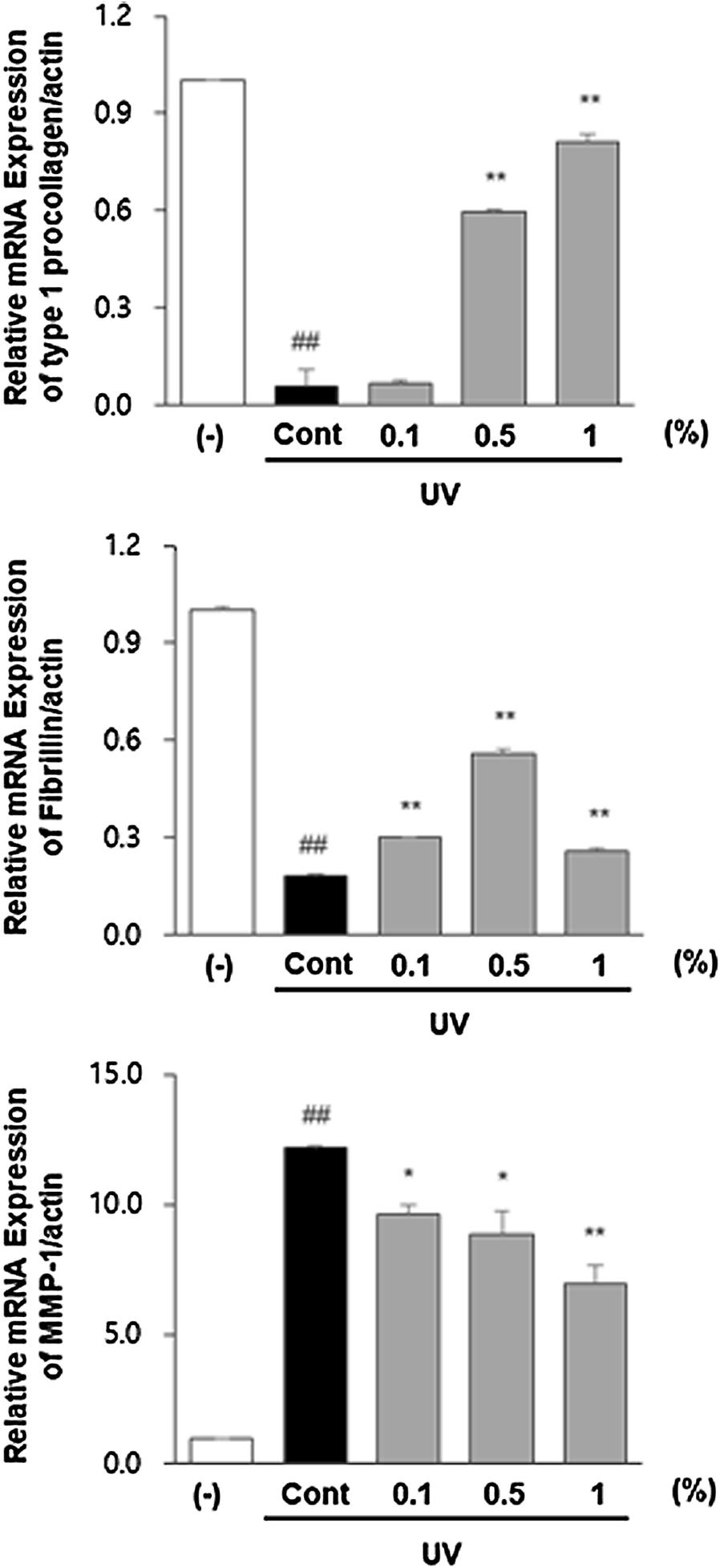 A 1,1′-biuracil from Epidermidibacterium keratini EPI-7 shows anti