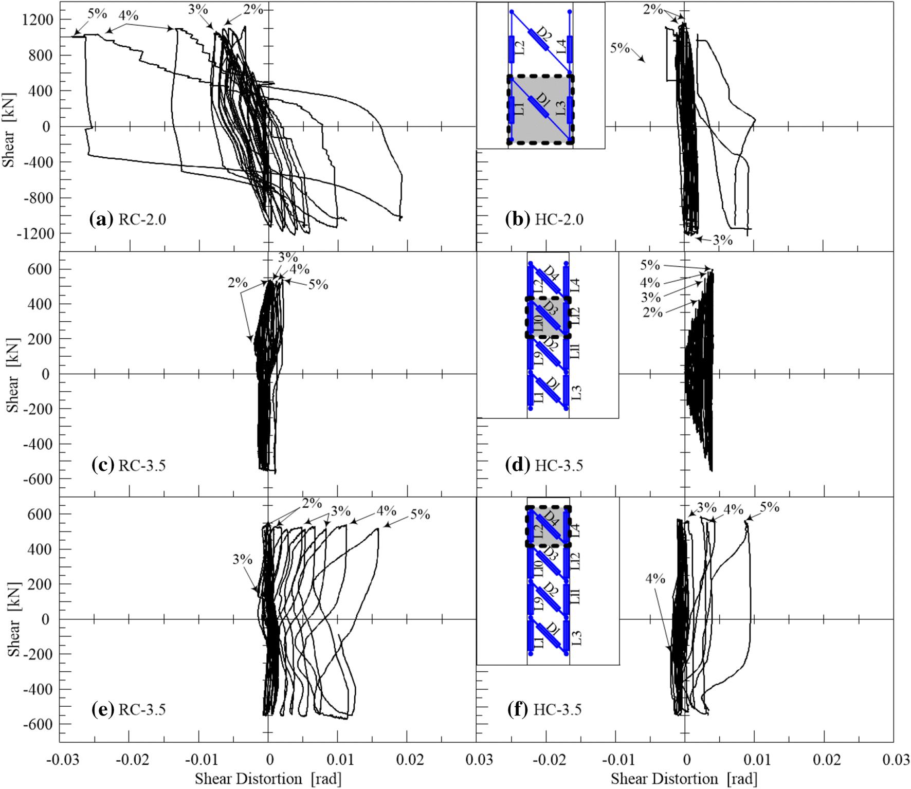 Cyclic Behavior of HPFRCC Coupling Beams with Bundled