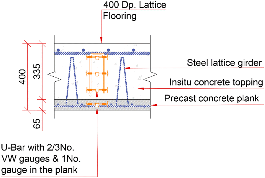 Investigation of Thermal Behaviour of a Hybrid Precasted ... on