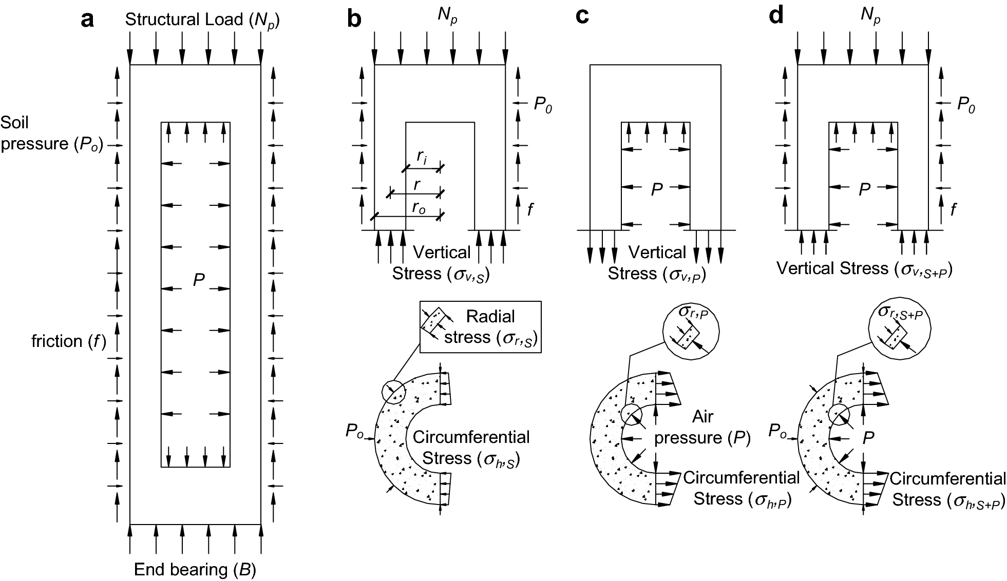 Structural Responses of Reinforced Concrete Pile Foundations