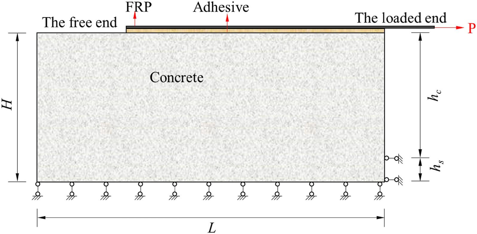 Dual-Horizon Peridynamics Analysis of Debonding Failure in