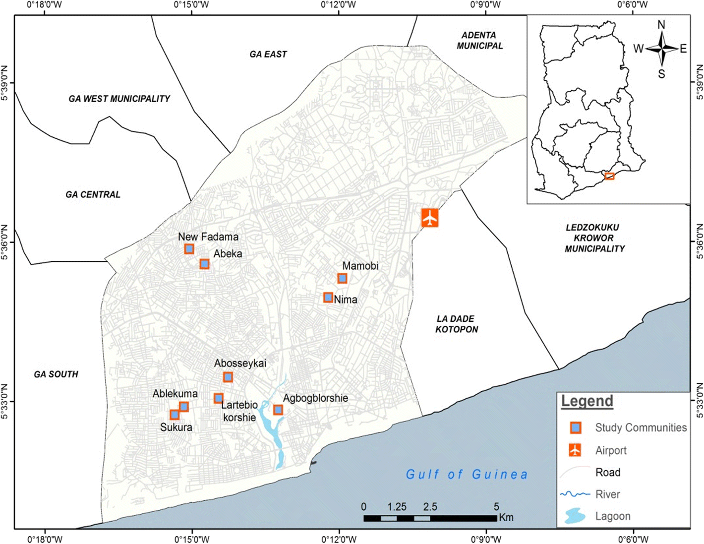 Analysis of livelihood activity amongst itinerant west African