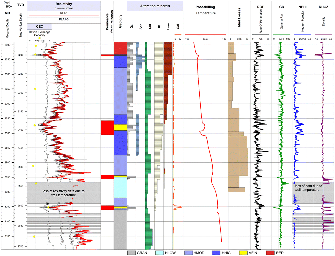 How Do The Geological And Geophysical Signatures Of Permeable Geothermal Wiring Schematic 3 Phase Open Image In New Window