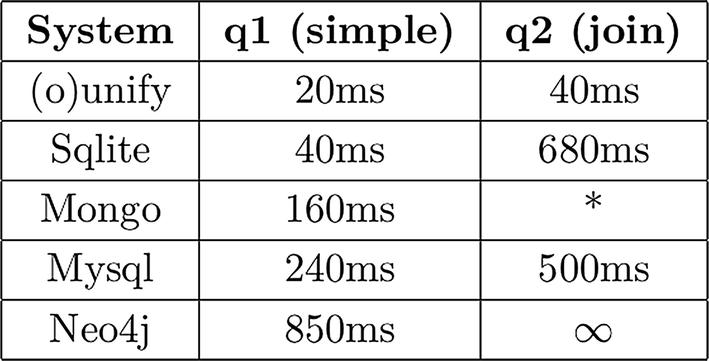 Categories for (Big) Data models and optimization | SpringerLink