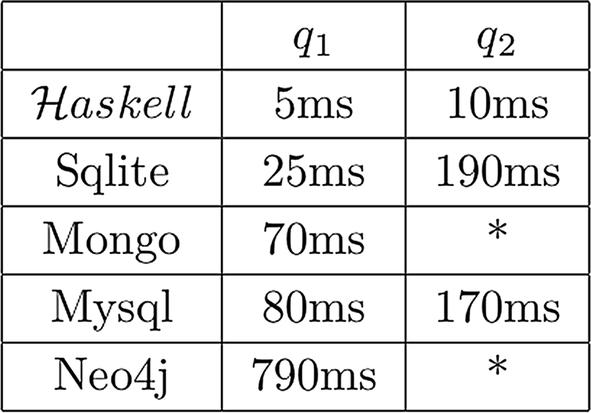 Categories for (Big) Data models and optimization   SpringerLink