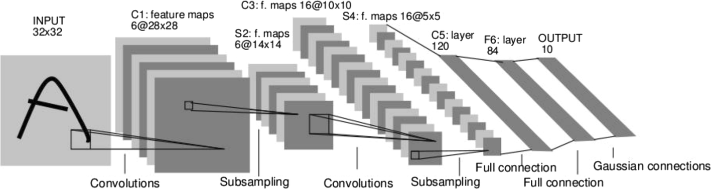 Survey on deep learning with class imbalance | SpringerLink