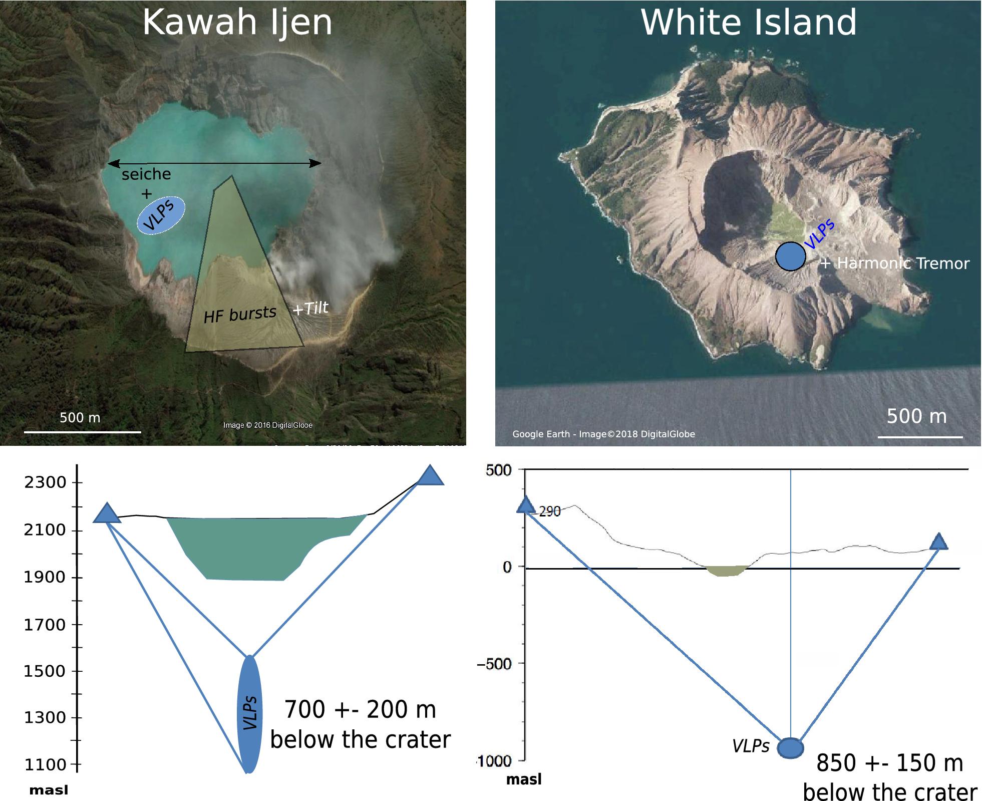 Anatomy of phreatic eruptions | SpringerLink