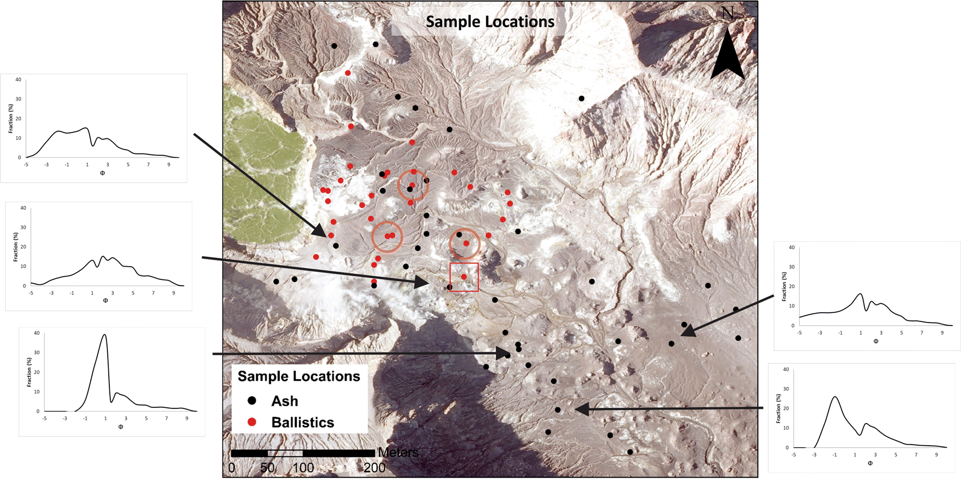 Phreatic eruption dynamics derived from deposit analysis: a case