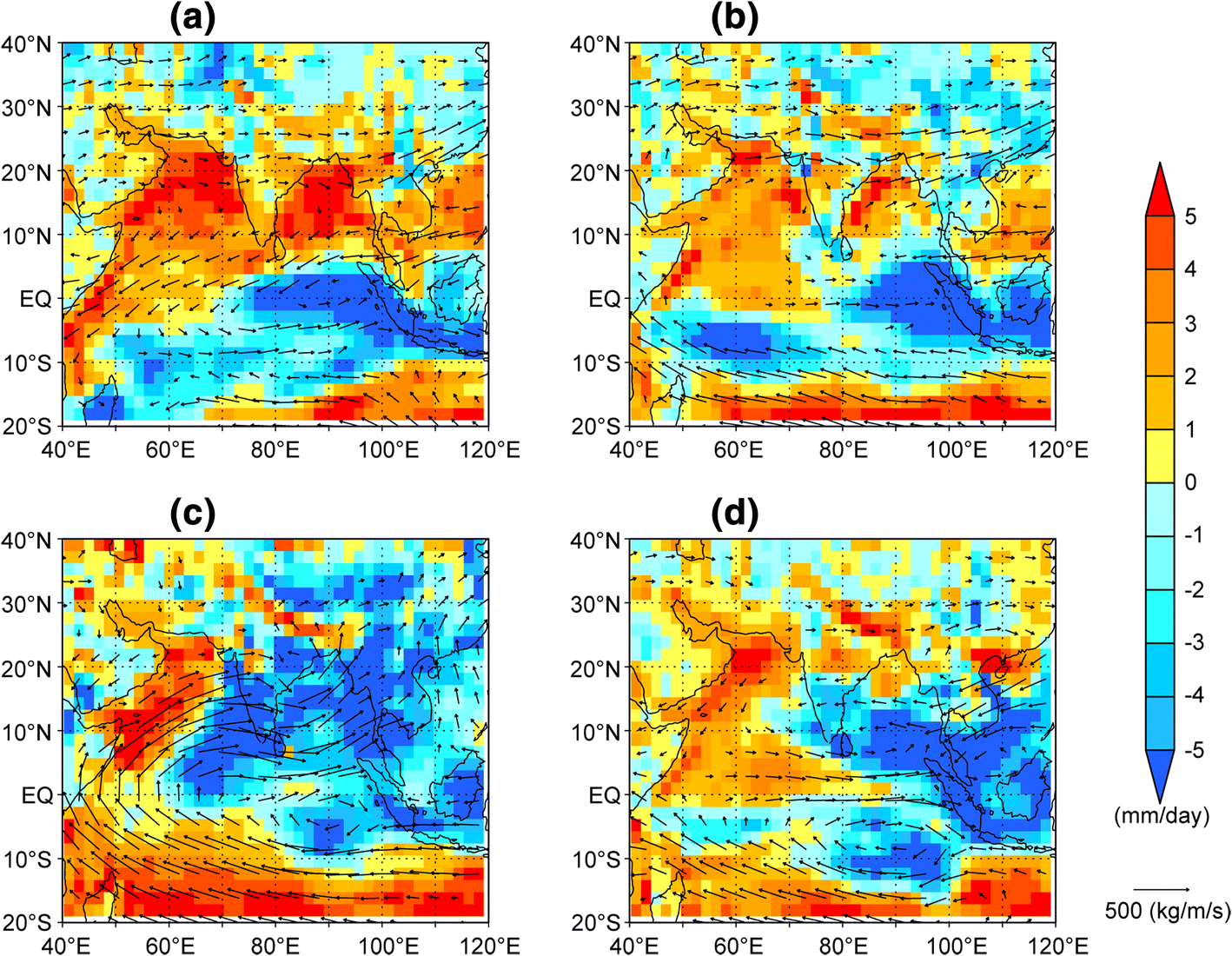 Seasonal variation in isotopic composition and the origin of