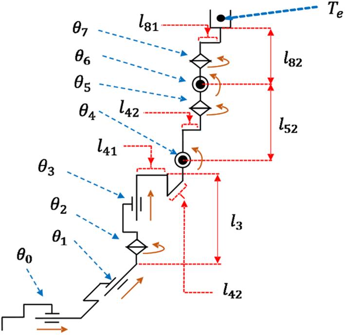 Development of Human Support Robot as the research platform