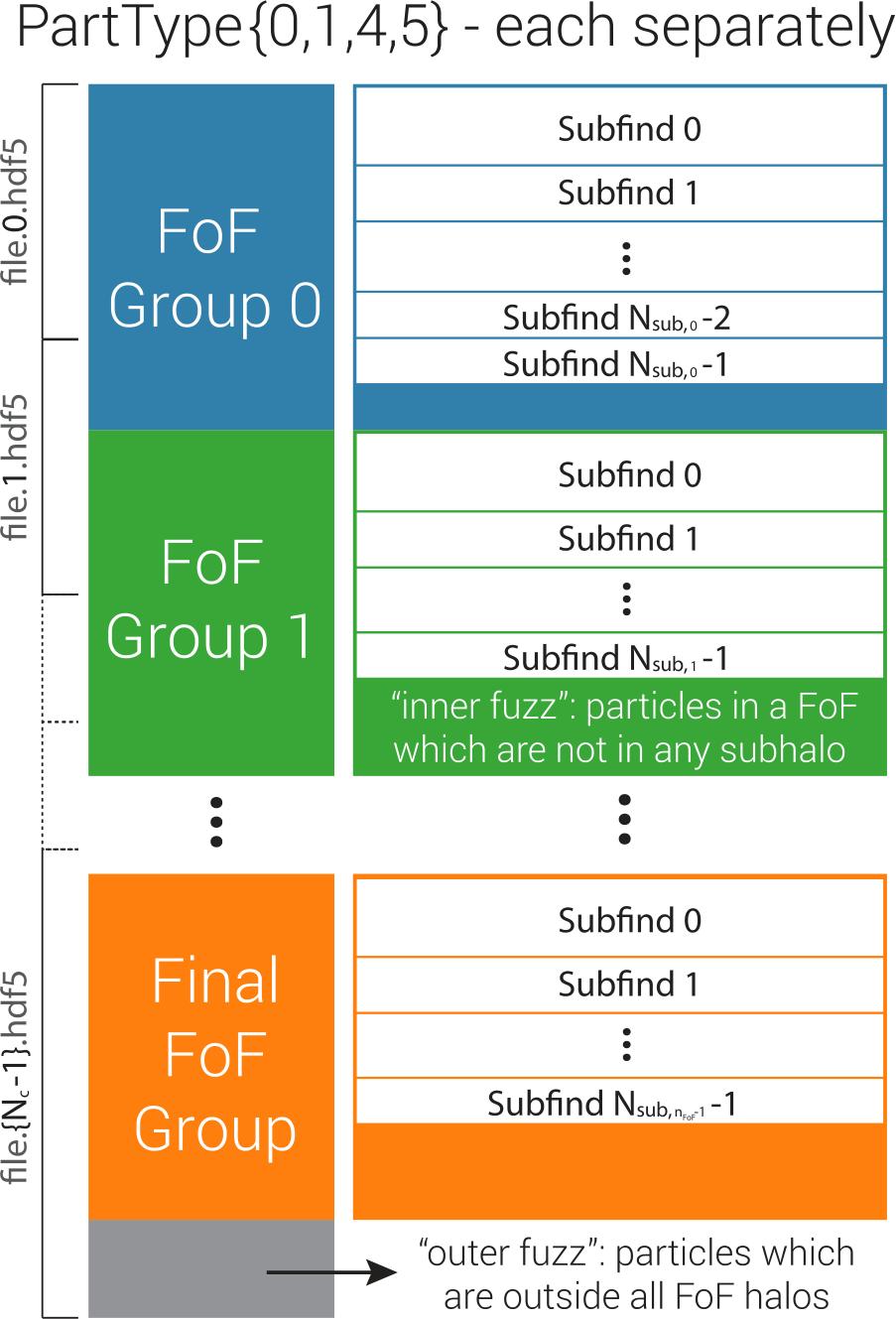 The IllustrisTNG simulations: public data release | SpringerLink