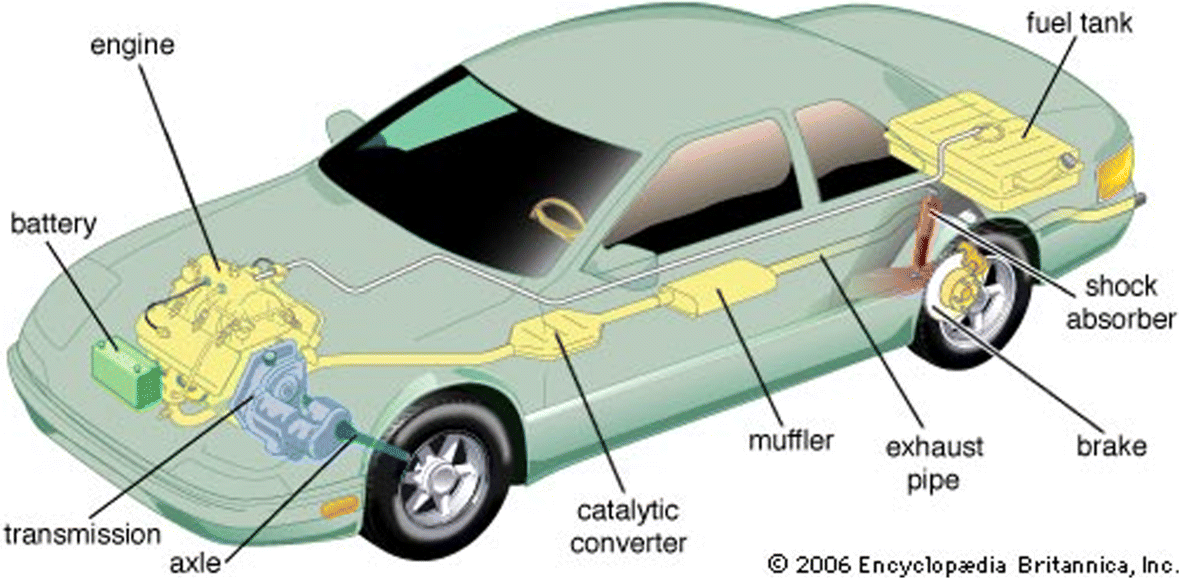 Geometric effects in the design of catalytic converters in