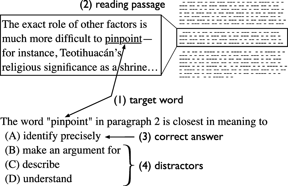 Automatic distractor generation for multiple-choice English