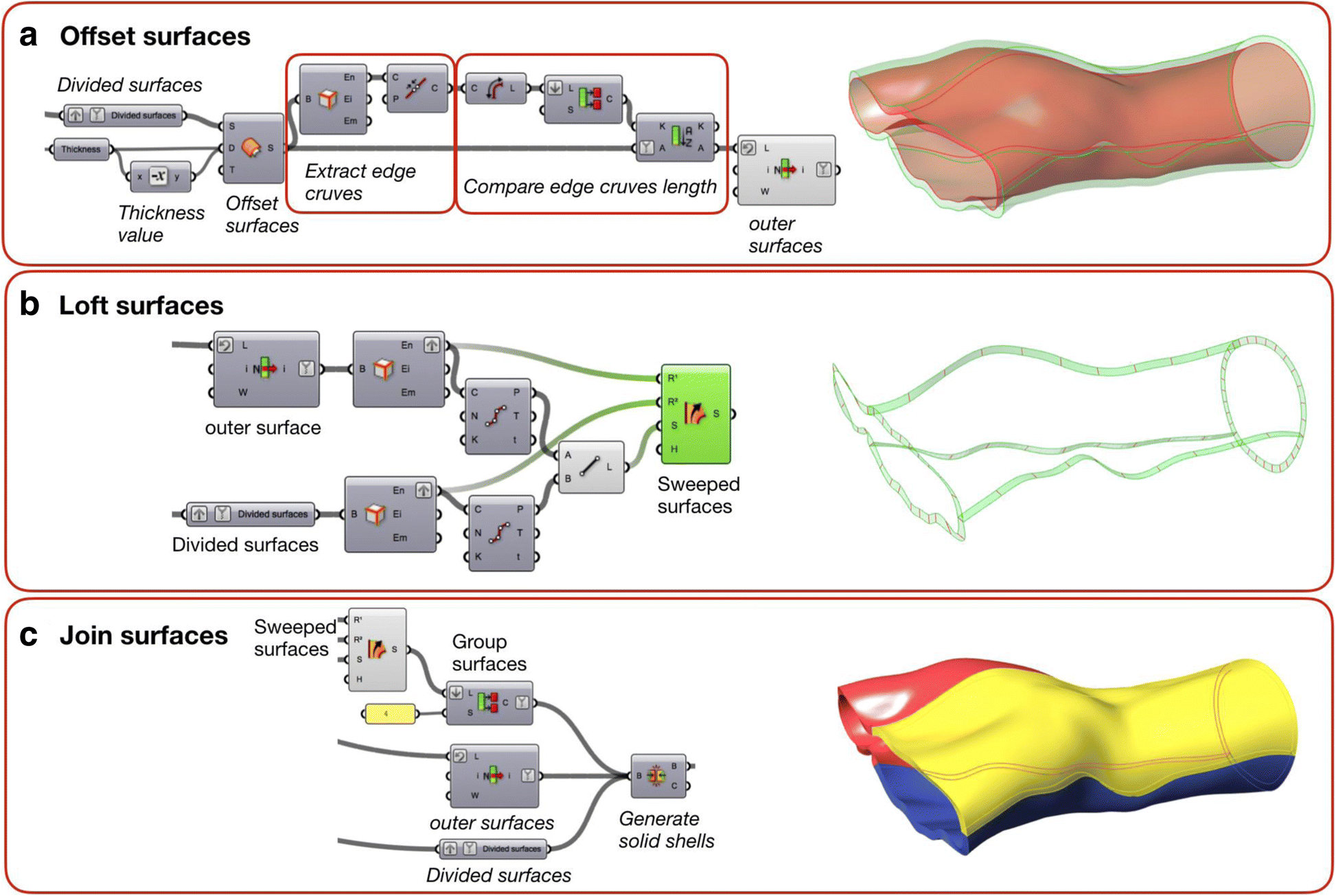 Rapid customization system for 3D-printed splint using programmable