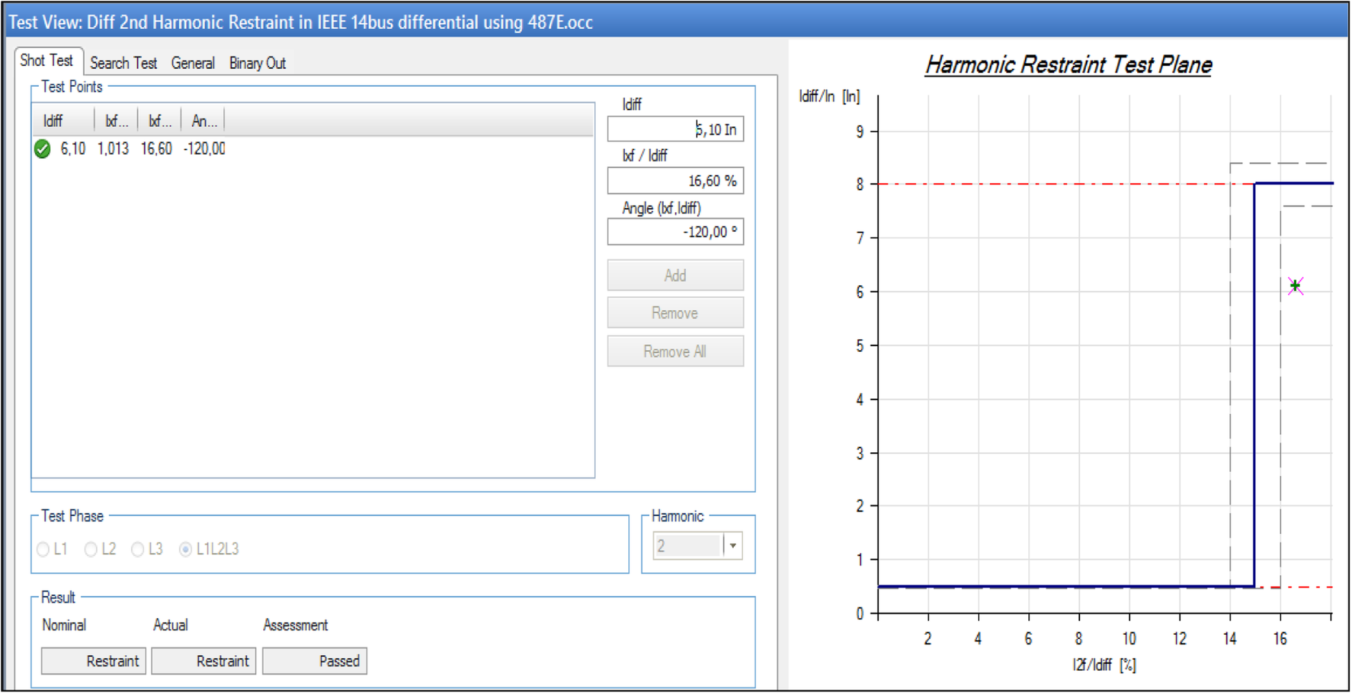 IEC61850 standard-based harmonic blocking scheme for power