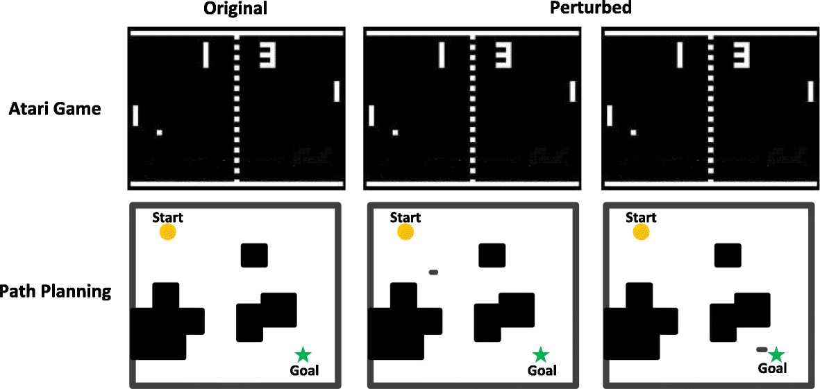 Adversarial attack and defense in reinforcement learning
