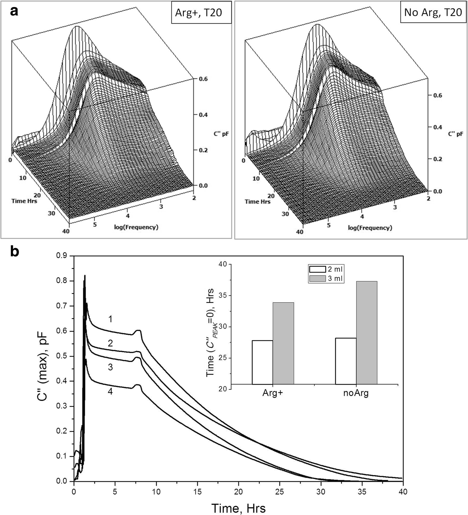 Effect Of Arginine On The Aggregation Protein In Freeze Dried Wiring Diagram Bolens 1053 Open Image New Window