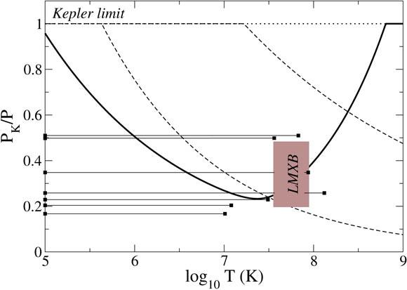 Rotating Stars in Relativity   SpringerLink
