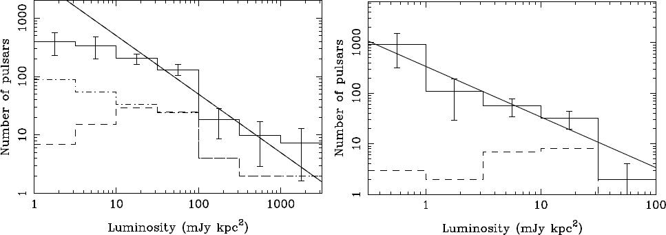 Binary and Millisecond Pulsars | SpringerLink