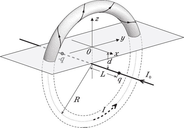 Topological Methods For The Analysis Of Solar Magnetic Fields
