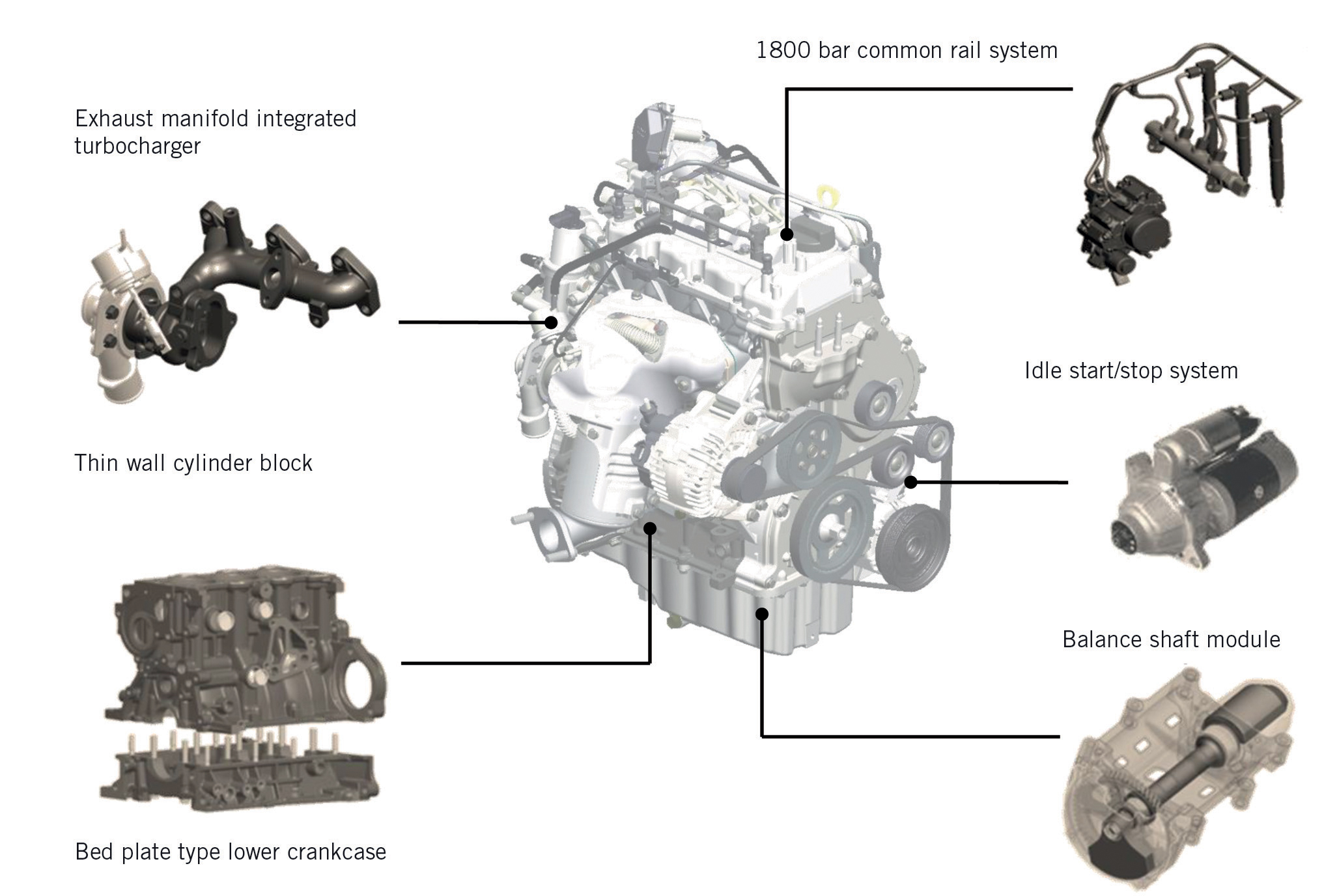 New Hyundai/Kia 1 1 L Three-Cylinder Diesel Engine | SpringerLink