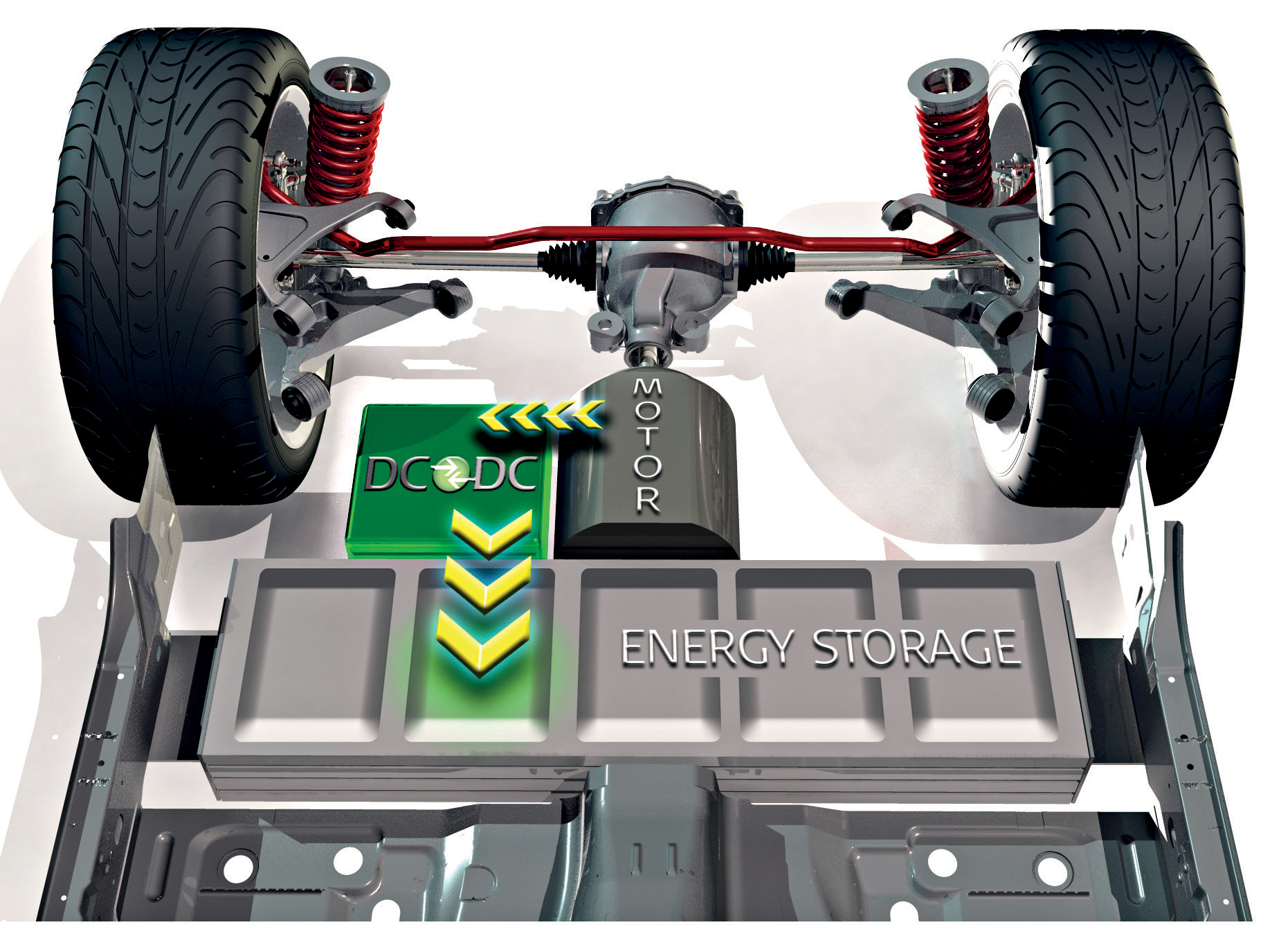 Ultra-Capacitors for Electric Vehicles: Future Perspectives