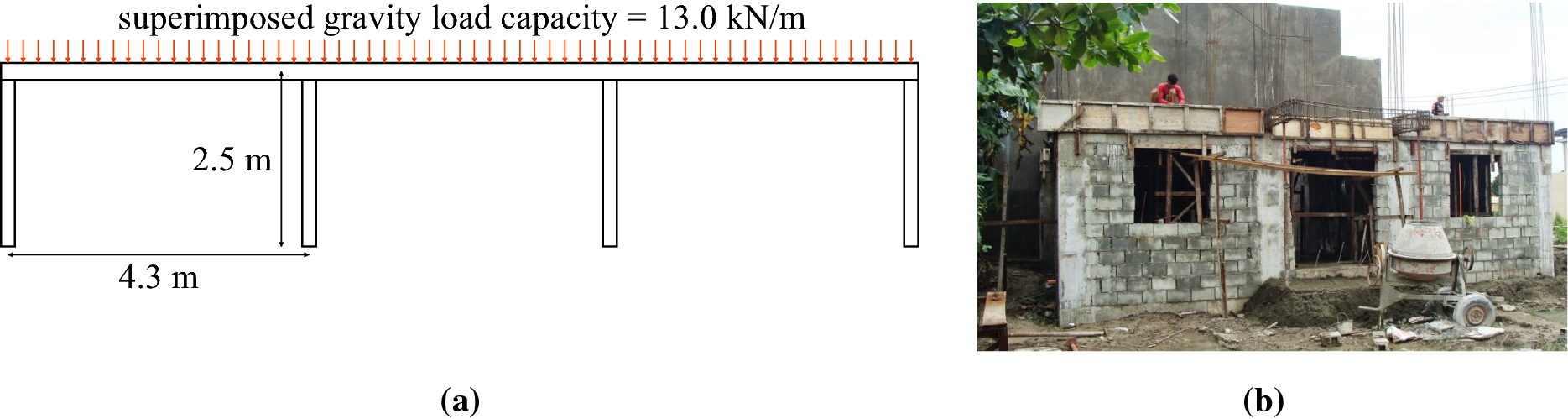 Bamboo reinforced concrete: a critical review | SpringerLink