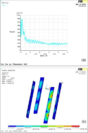Three-dimensional numerical simulation of a vertical axis tidal