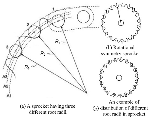Framework Of Mechanical Symmetry Breaking Theory And Its Application