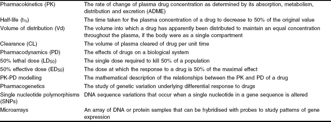 Clinical Pharmacology Springerlink