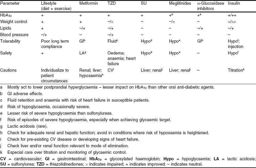 plaquenil cost in canada