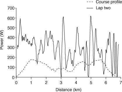 74efa28cd20 Specific Aspects of Contemporary Triathlon