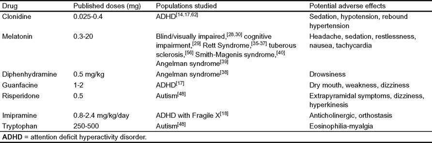 Sleeplessness in Children with Neurodevelopmental Disorders