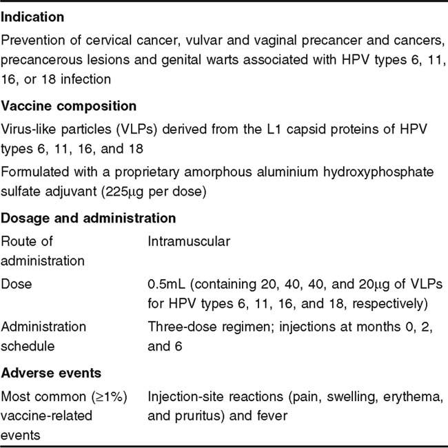 human papillomavirus quadrivalent vaccine recombinant