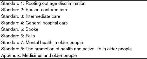 National Service Framework for Older People | SpringerLink