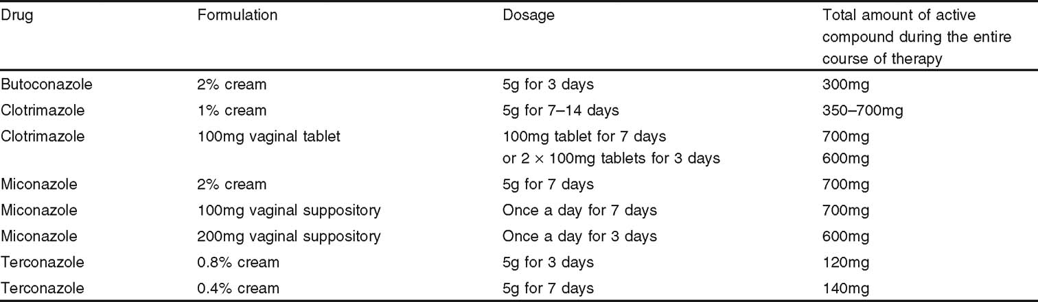 Properties of sustained-release single-dose formulations for