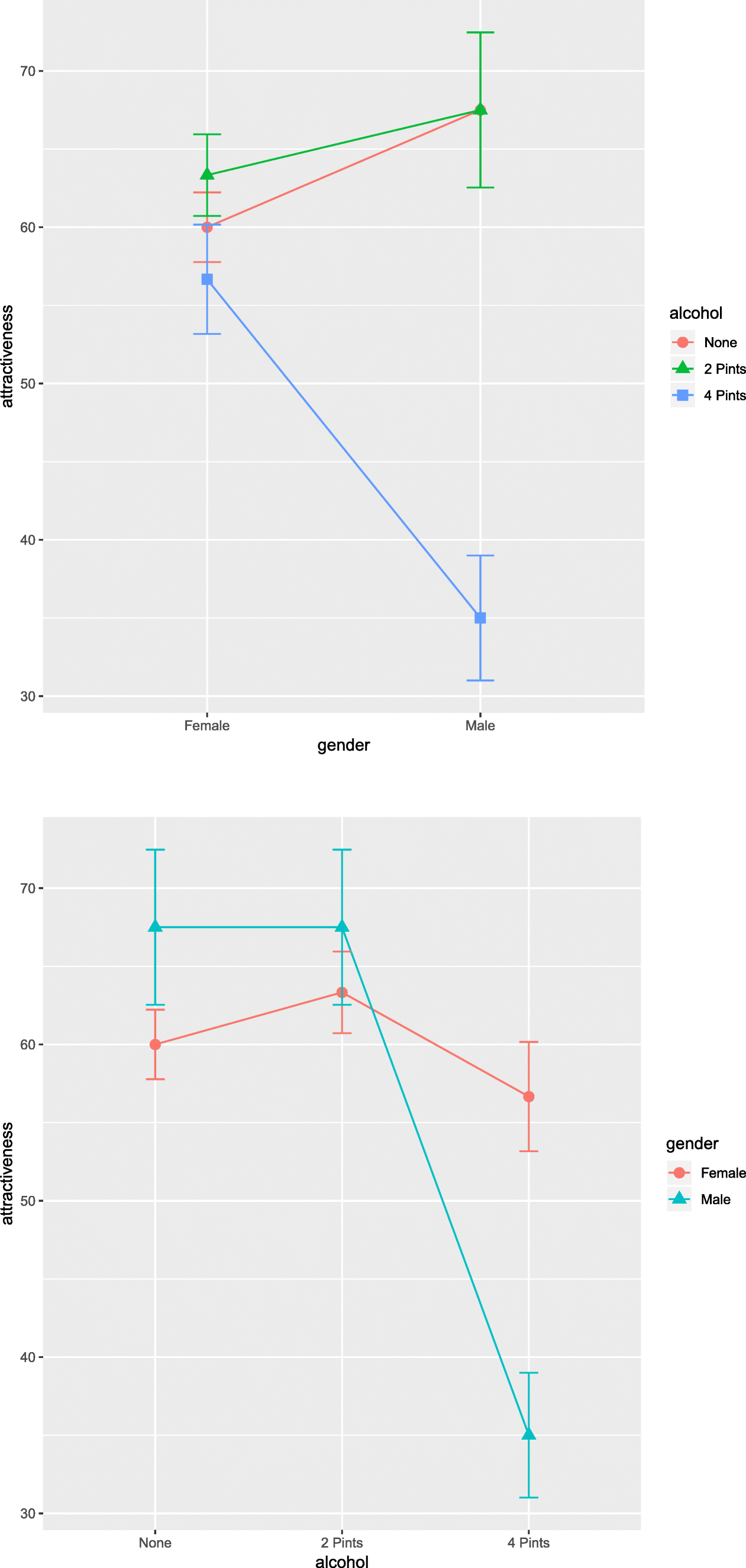 Robust statistical methods in R using the WRS2 package