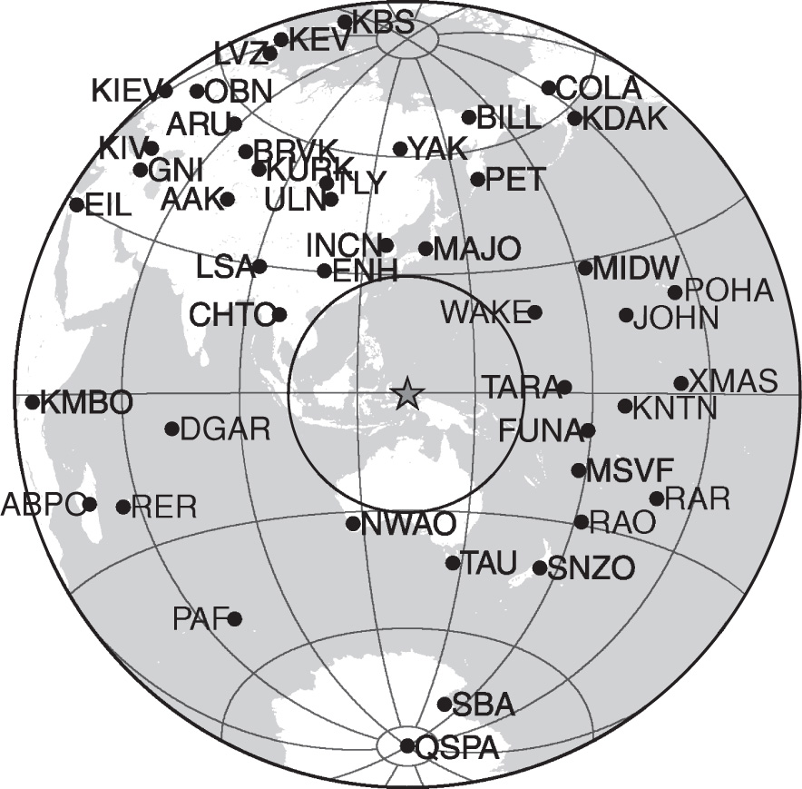 Source Processes Of The 2009 Irian Jaya Indonesia Earthquake