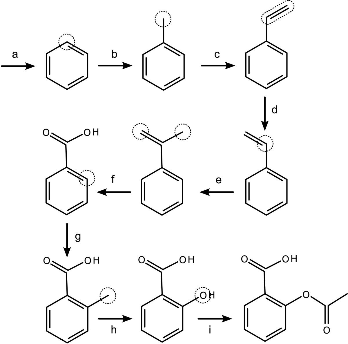 basic primitives for molecular diagram sketching