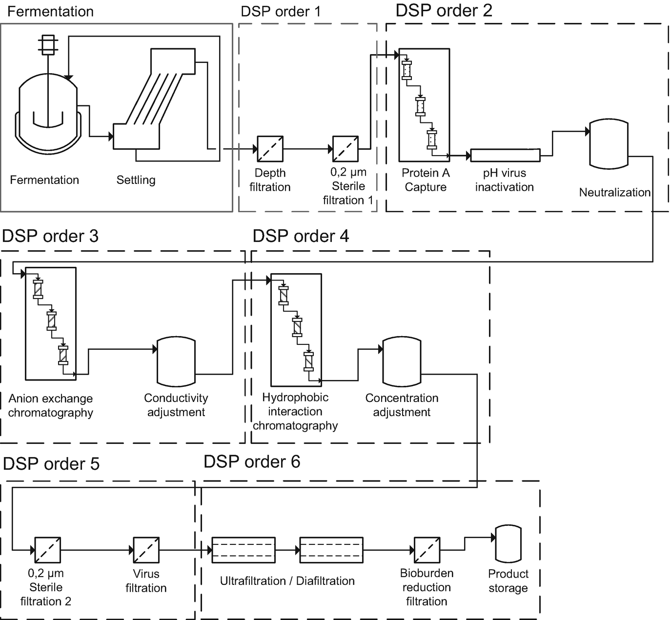 continuous manufacturing of recombinant therapeutic proteins calcium mechanism of action dual humbucker wiring diagram schematic