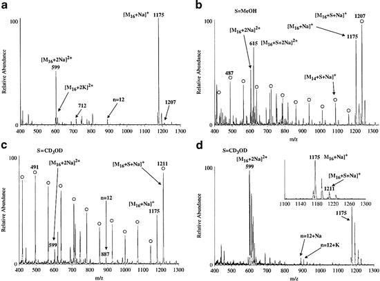 electrospray ionization mass spectrometry pdf