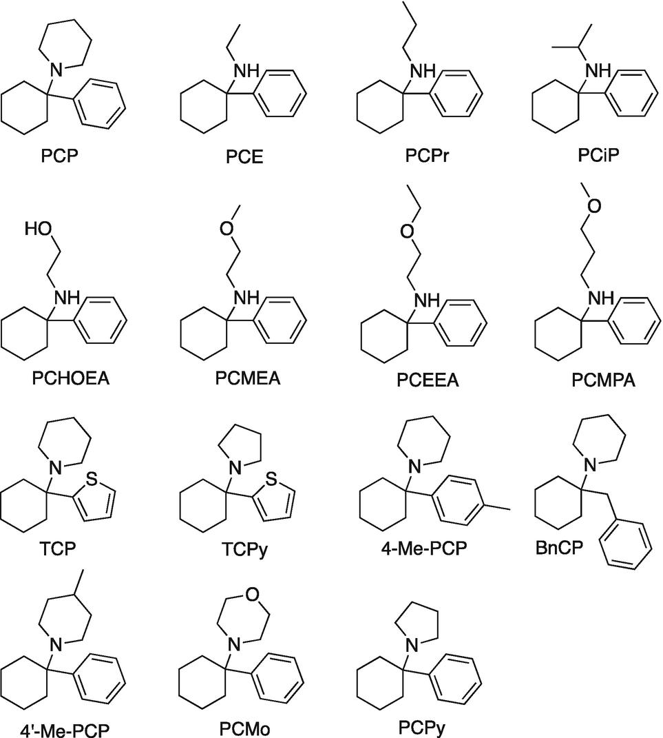 Phencyclidine-Based New Psychoactive Substances   SpringerLink