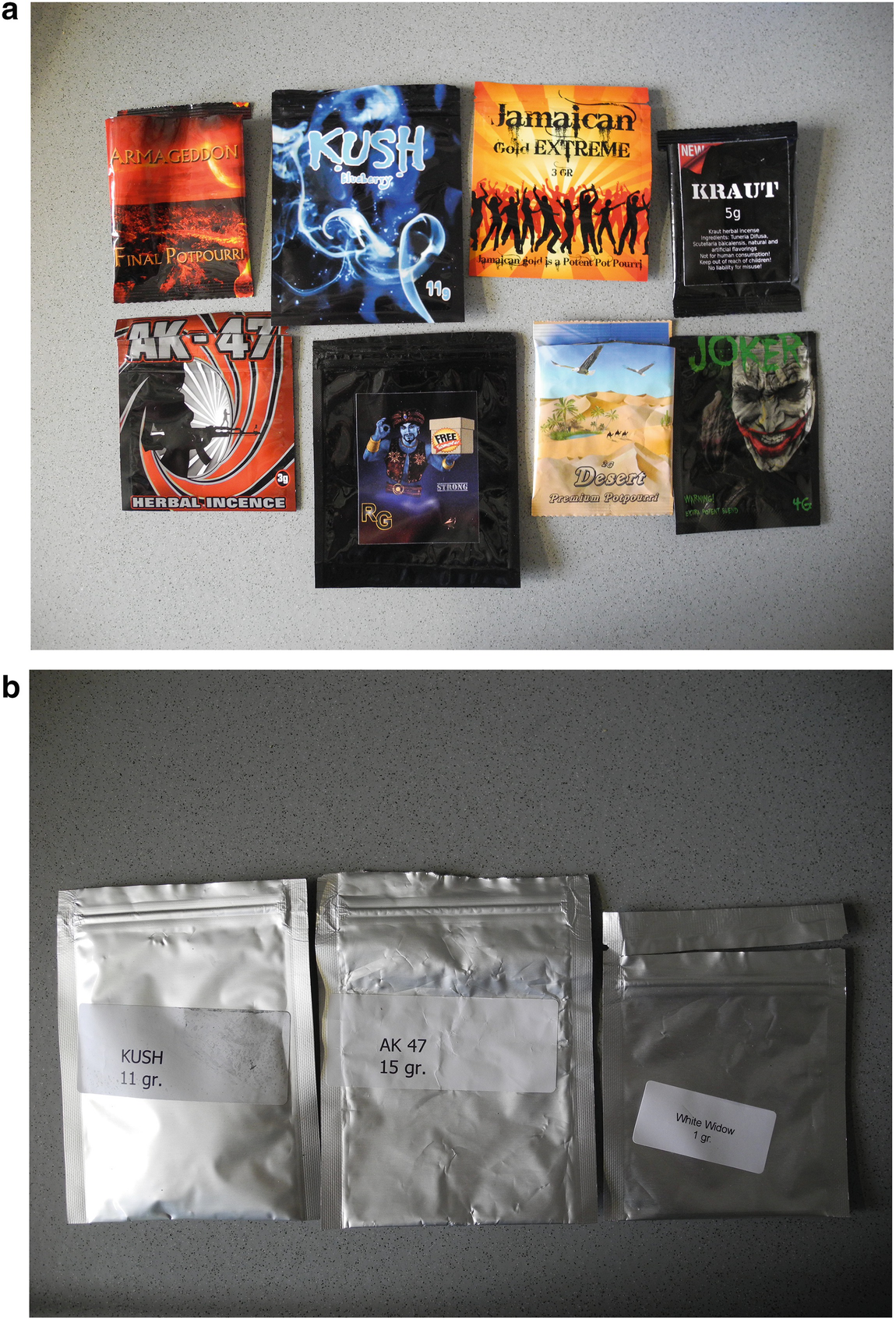 Responding to New Psychoactive Substances in the European Union