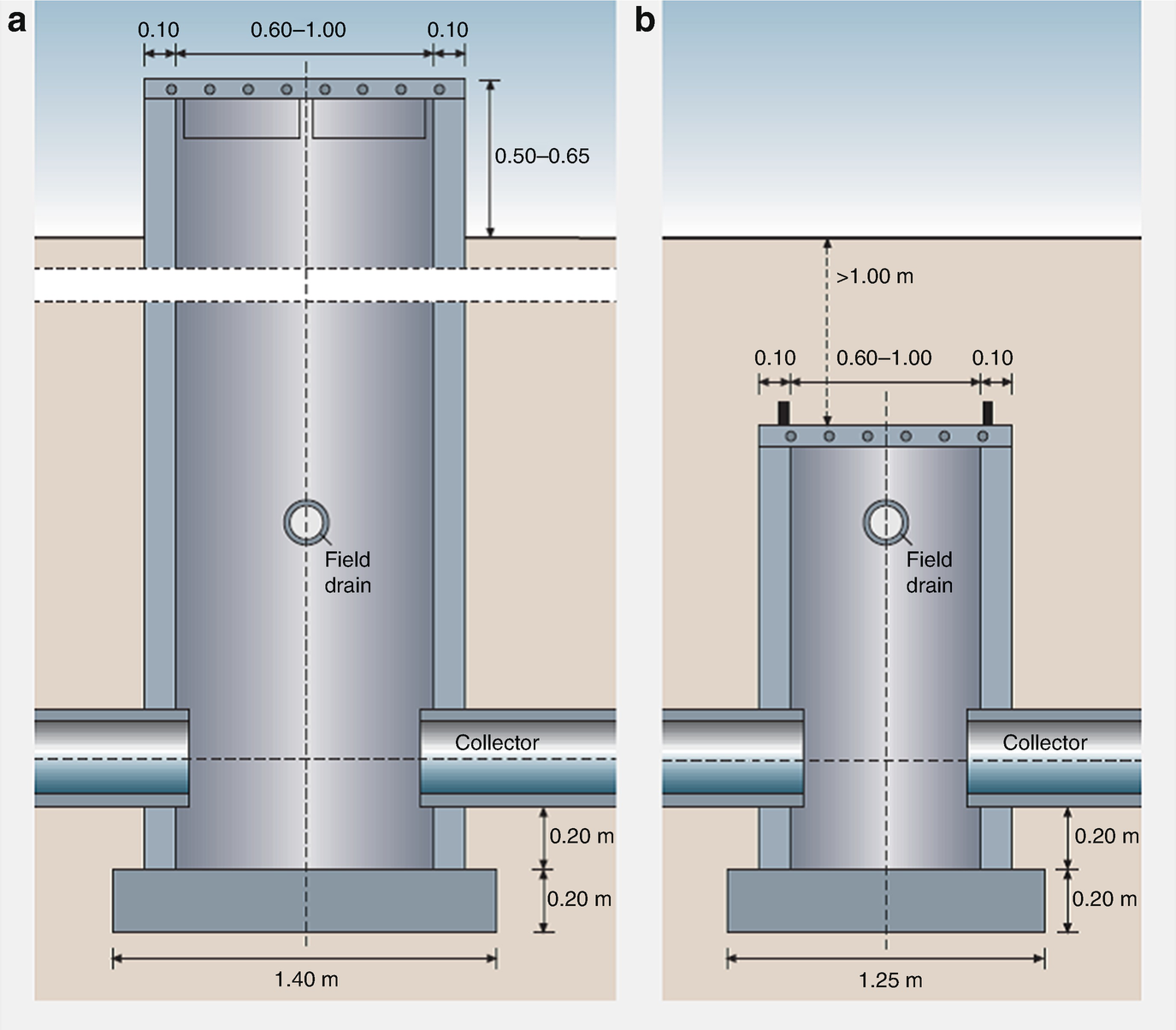 The Assessment Of Egypts Subsurface Drainage System Springerlink Piping Layout Course In Delhi Open Image New Window
