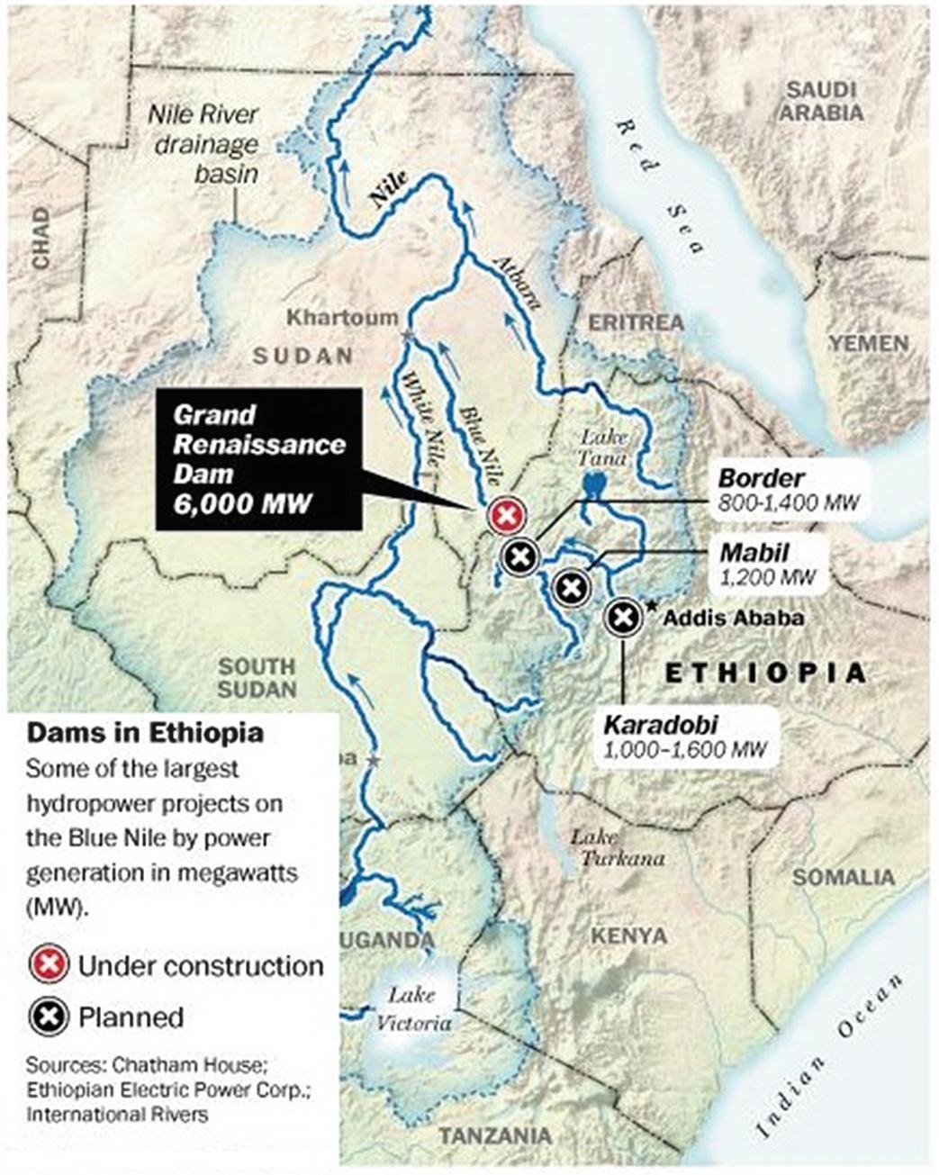 The Grand Ethiopian Renaissance Dam And The Ethiopian Challenge Of