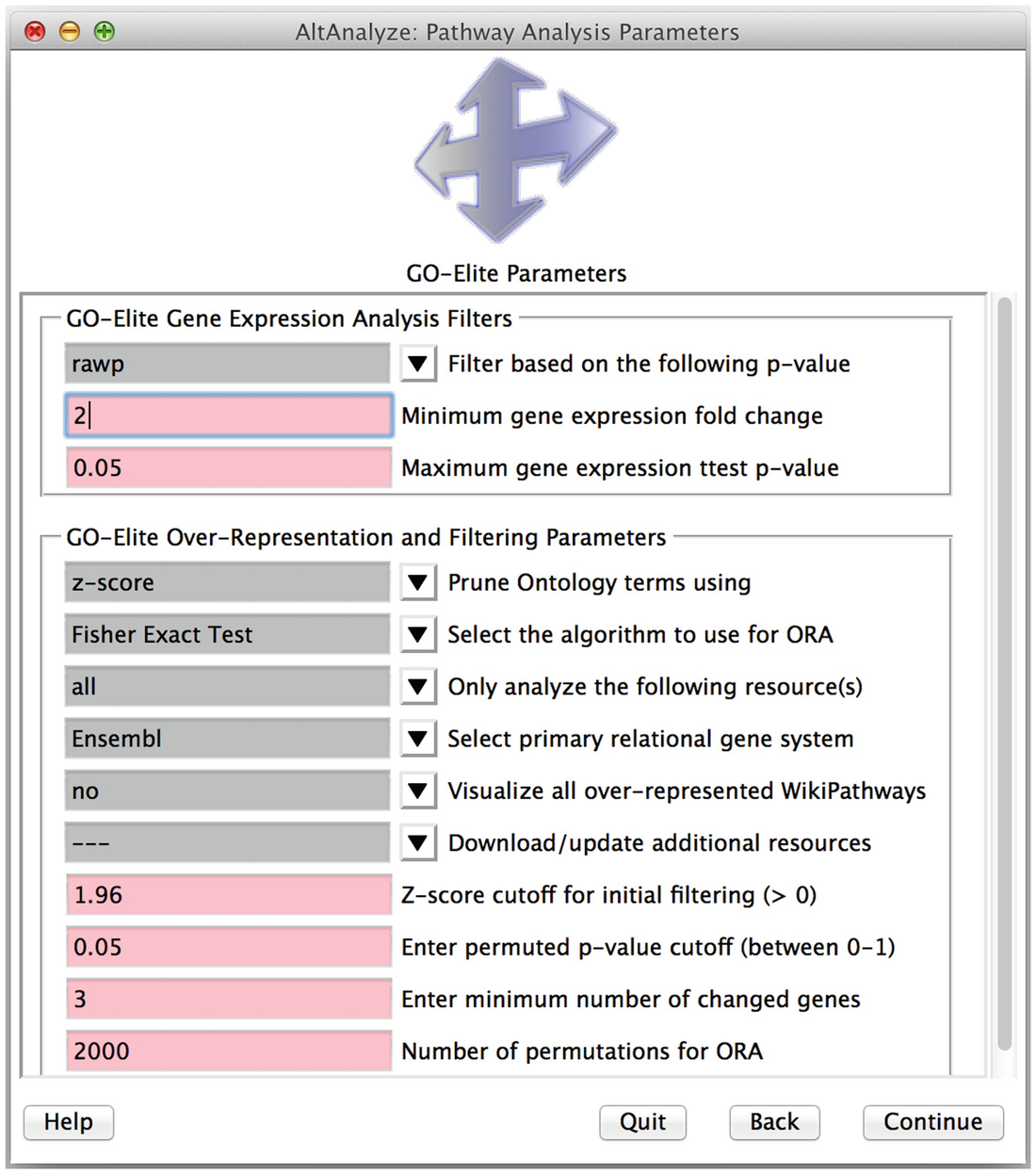 Integrative Analysis Of Proteomics Data To Obtain Clinically
