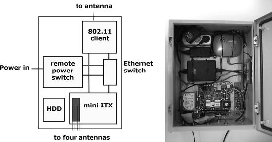 characterizing home wiring via ad hoc on wiring home for ethernet rh abetter pw