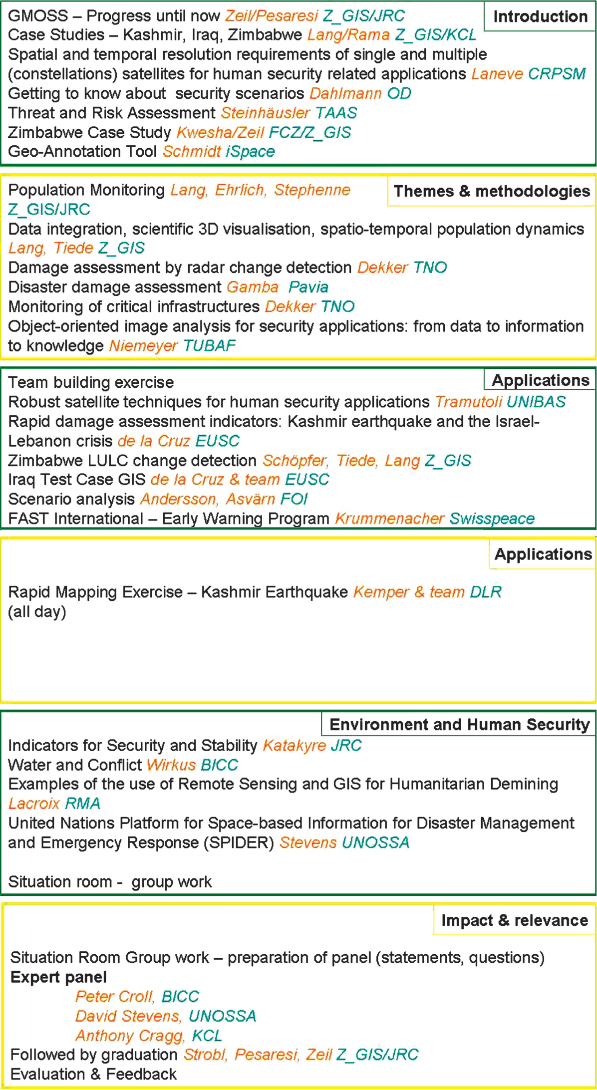 A Novel Approach to Capacity Building for Security Applications