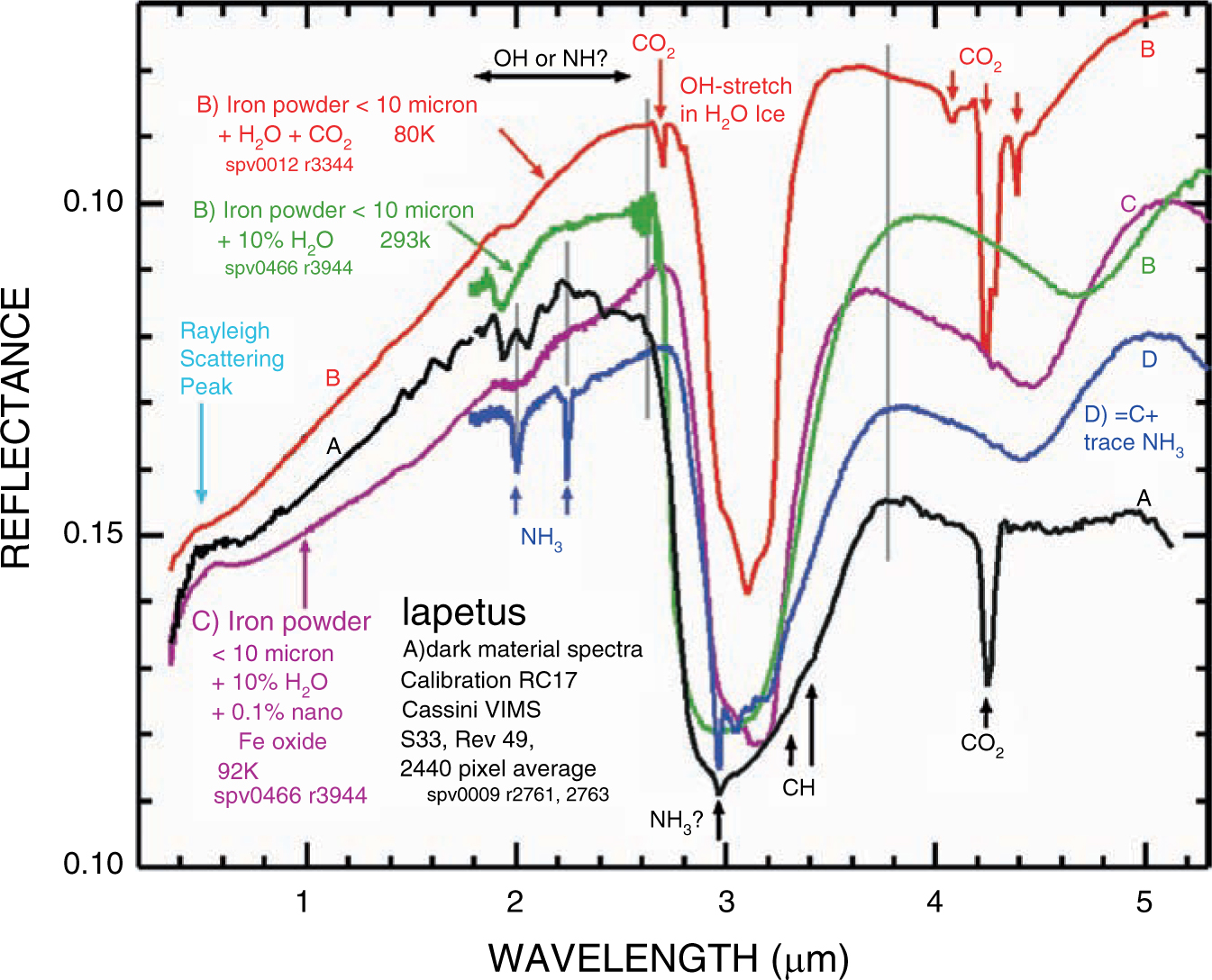 Icy Satellites: Geological Evolution and Surface Processes